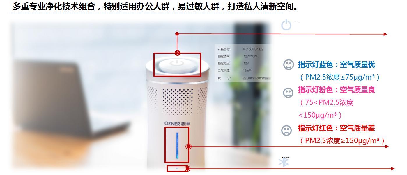 空气净化器产品介绍
